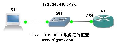 CCNA网络技术实验手册:路由器DHCP服务配置