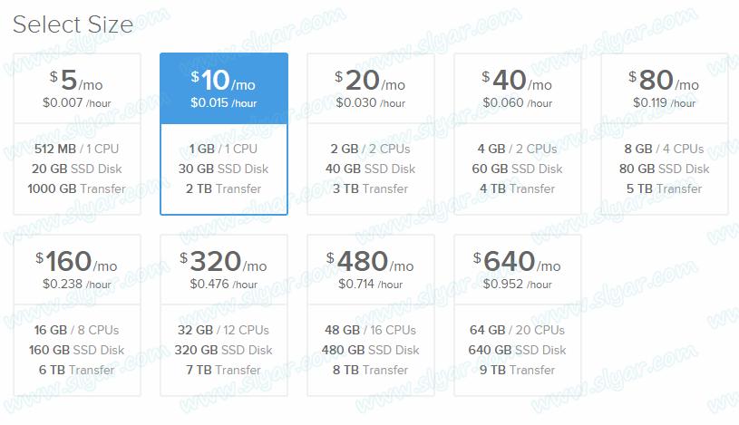 博客换了新的VPS供应商:DigitalOcean