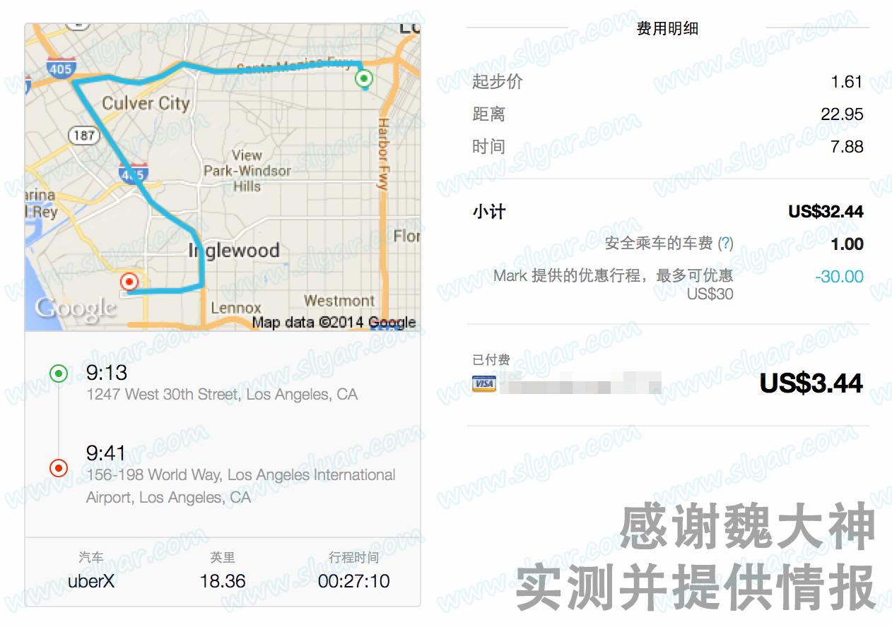 uber_lax_citypark