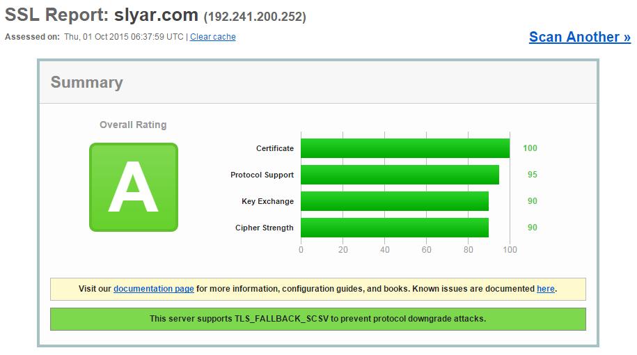 博客服务器全站开始强制使用HTTPS安全连接